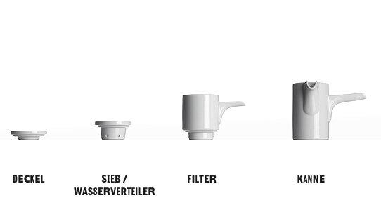 ersatzteil kanne f r bayreuther kaffeemaschine 2 oder 4 tasse. Black Bedroom Furniture Sets. Home Design Ideas